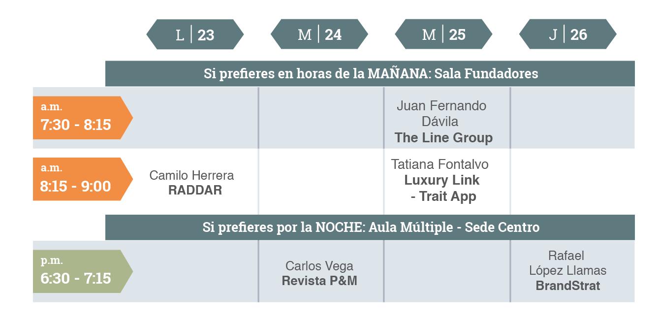 Agenda Conversatorios Mercadológicos 2018 Universidad Central