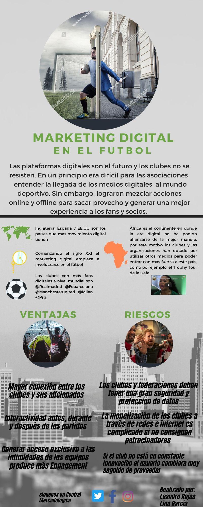 Marketing Digital y Fútbol